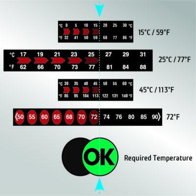 Digi-Temp – Liquid Crystal Thermometers